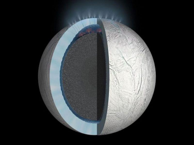 L'interno degli oceani di Encelado ospita possibili condizioni per formazione della vita