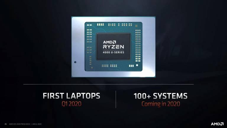 Ryzen 5 4500U, le prime recensioni sono incoraggianti