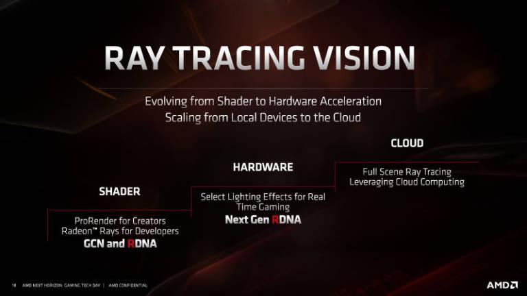 AMD pubblica una demo sull'utilizzo del ray tracing