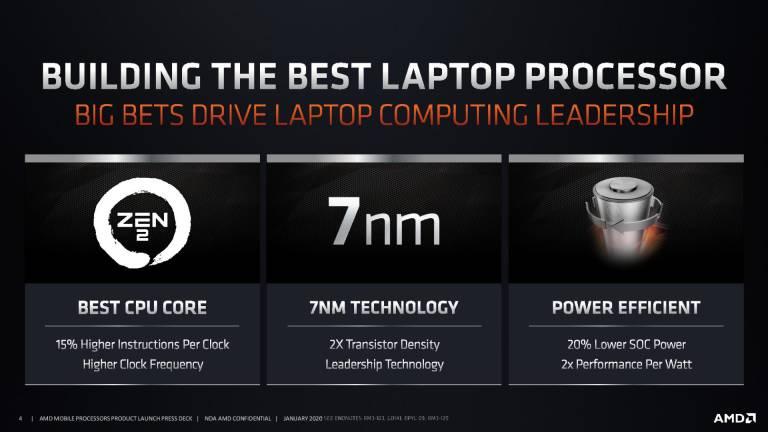 AMD Ryzen 4000 Mobile, tutto quello che dovete sapere